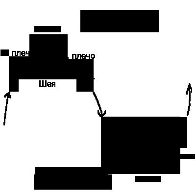 Фигура голова и плечи