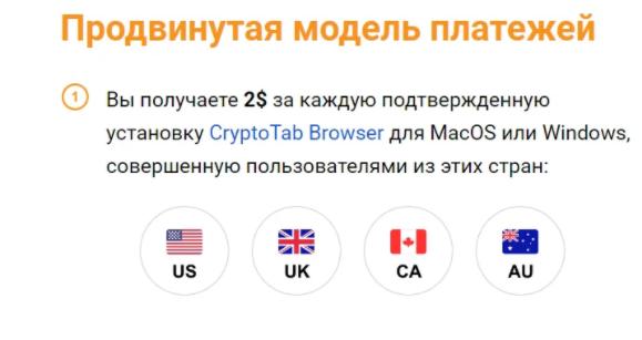 Заработок на установках браузера
