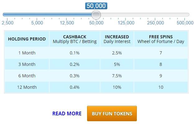 funfair freebitcoin калькулятор
