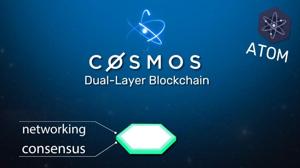 Уровни в Cosmos Network