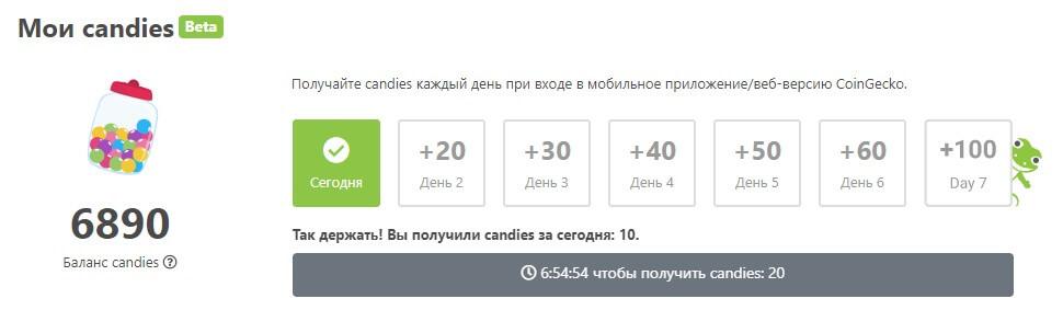 candies coingecko