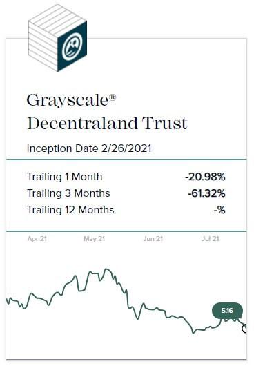grayscale decentraland mana trust