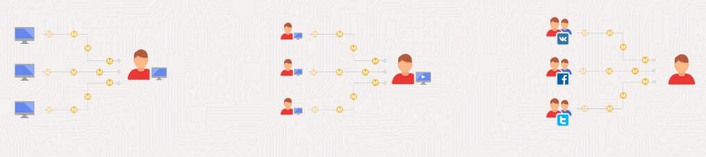 Как зарабатывать криптовалюту Mediacoin